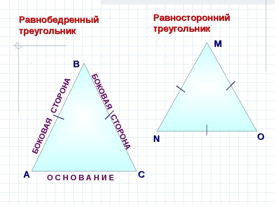 БОКОВАЯ СТОРОНА В А С Равнобедренный треугольник О С Н О В А Н И Е БОКОВАЯ СТ...