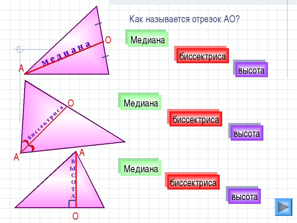 Как называется отрезок АО? Медиана биссектриса высота м е д и а н а Медиана М...