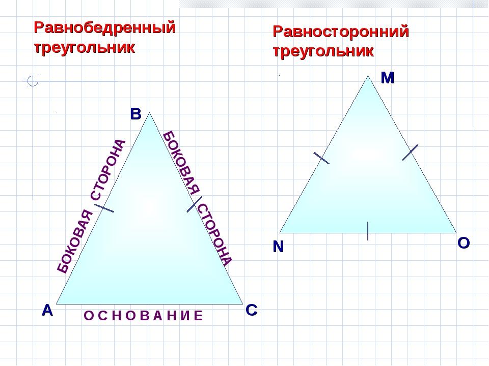 В А С Равнобедренный треугольник О С Н О В А Н И Е БОКОВАЯ СТОРОНА БОКОВАЯ СТ...