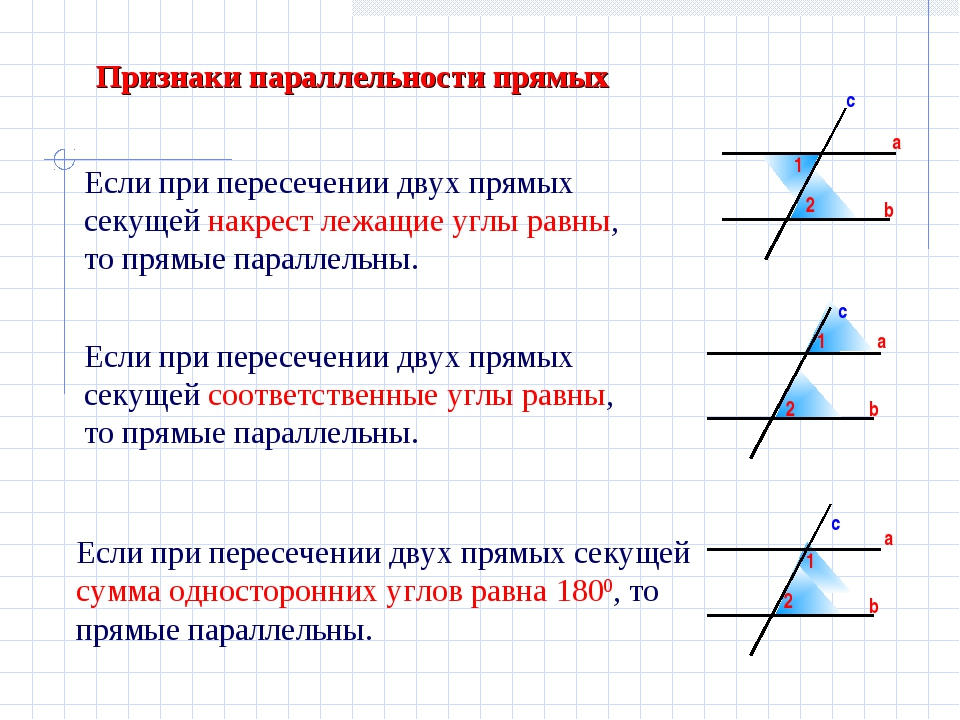 Если при пересечении двух прямых секущей соответственные углы равны, то прям...