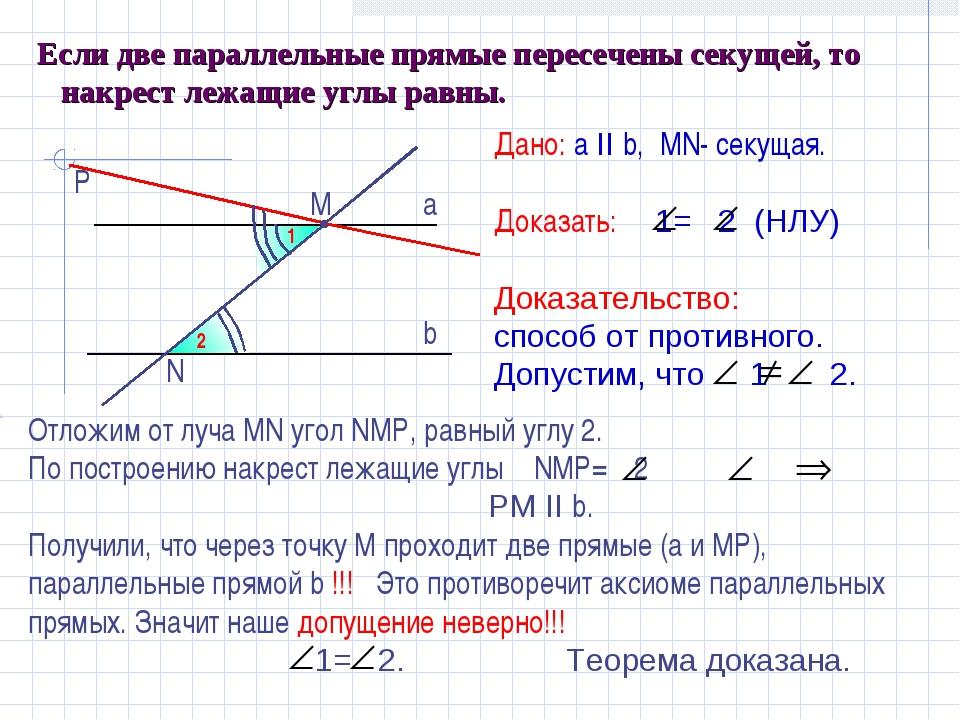 Если две параллельные прямые пересечены секущей, то накрест лежащие углы рав...