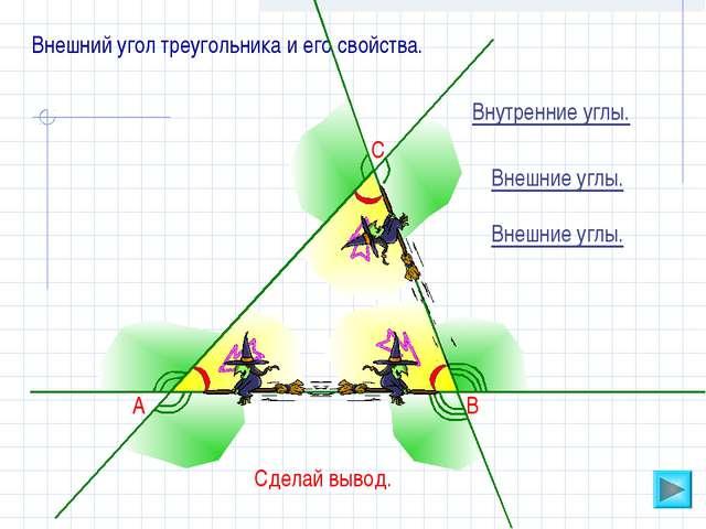 Внешний угол треугольника и его свойства. Внутренние углы. А В С Внешние углы...