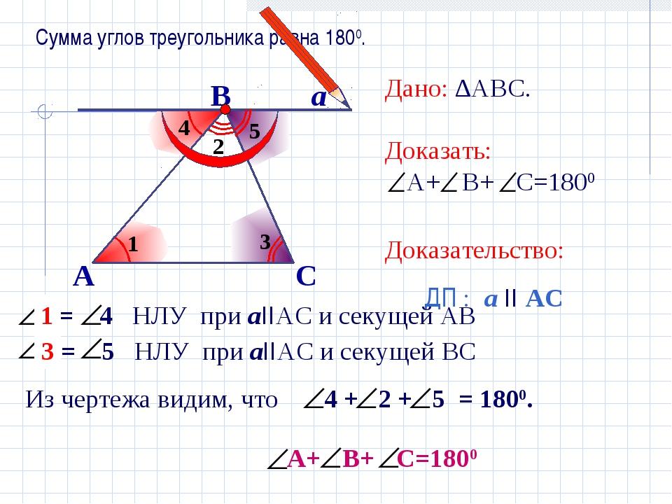 Сумма углов треугольника равна 1800. А В С а Дано: ∆АВС. Доказать: А+ В+ С=18...