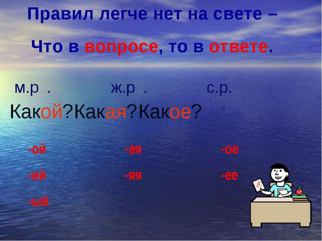 Правил легче нет на свете – Что в вопросе, то в ответе. м.р.ж.р. с.р. Ка...
