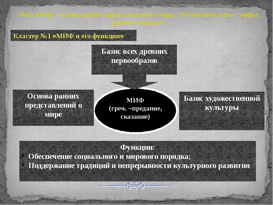 Тема «Миф - основа ранних представлений о мире. Космогонические мифы. Древние...
