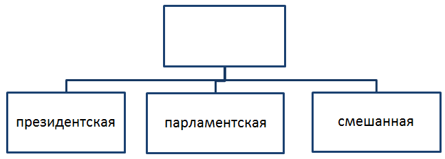 http://ege.yandex.ru/media/ob_9_b1_2.png