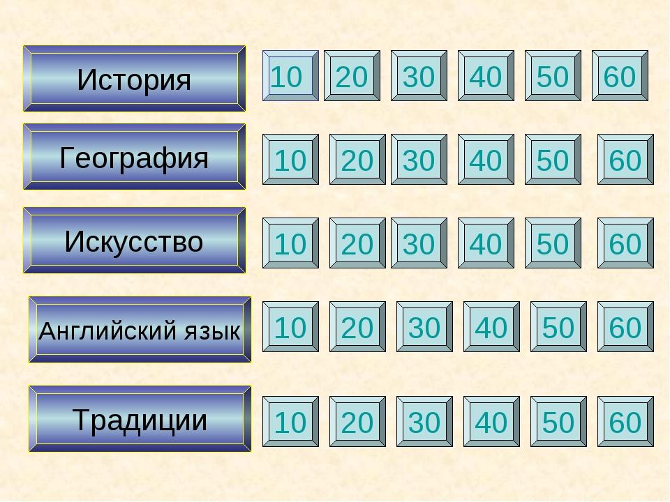 История Искусство Английский язык Традиции География 10 20 30 40 50 60 10 10...