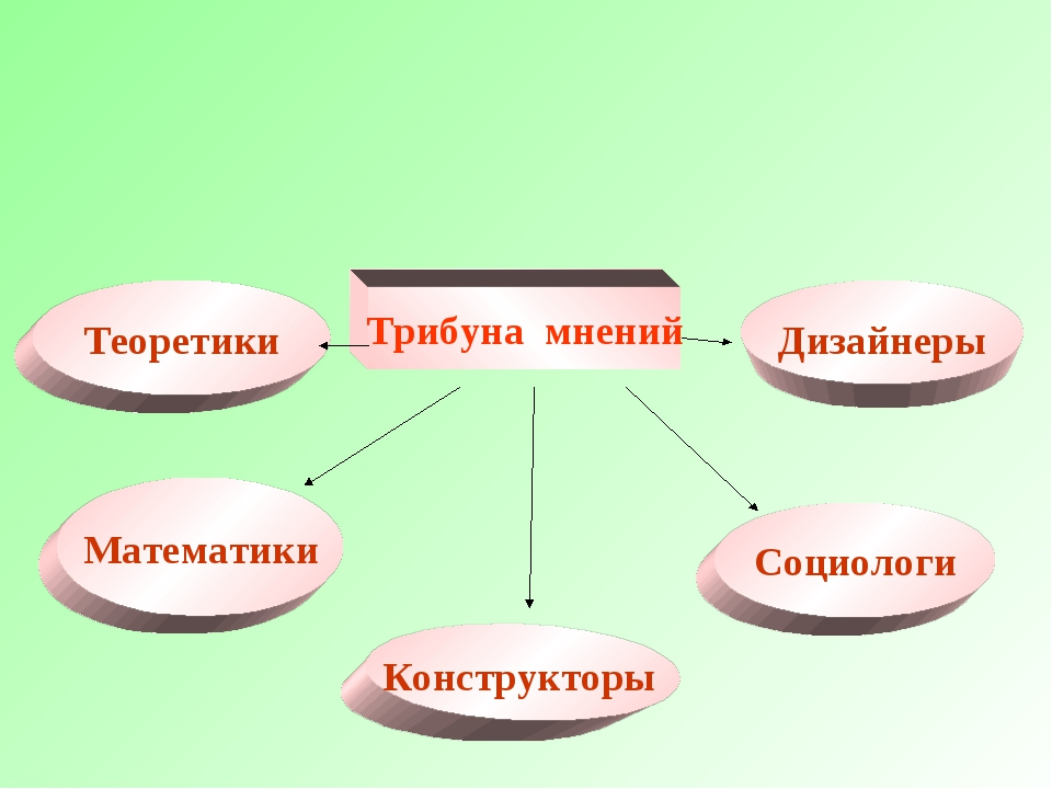 Трибуна мнений Математики Теоретики Социологи Дизайнеры Конструкторы