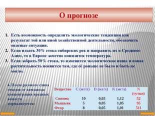 Литература Н.Д.Угринович. Информатика 8, 9. Базовый курс. М, БИНОМ 2007. Н.Д.