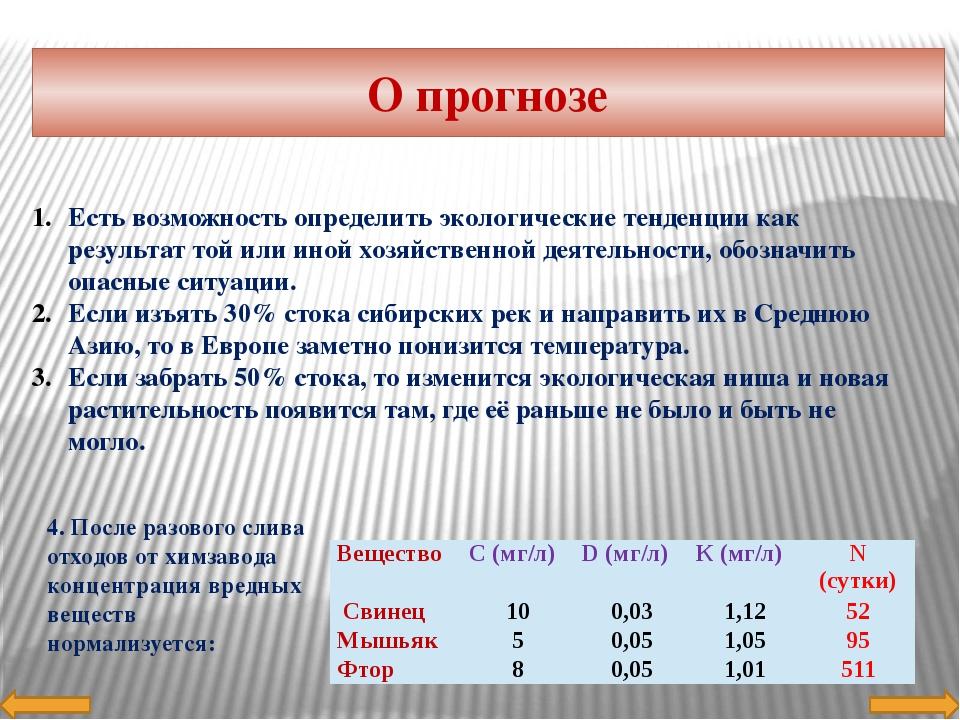 Литература Н.Д.Угринович. Информатика 8, 9. Базовый курс. М, БИНОМ 2007. Н.Д....