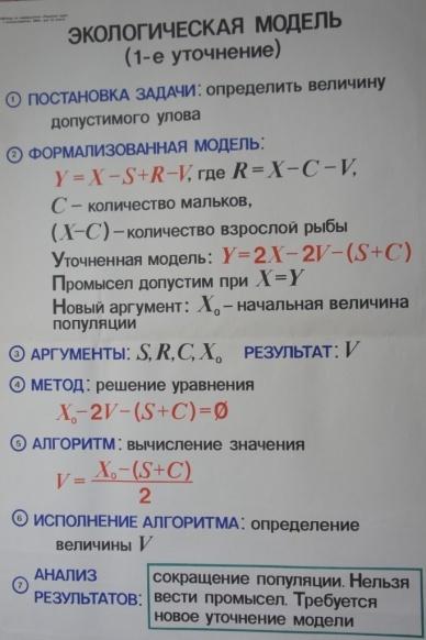 F:\Дистанц обучение Томск\По информатике\Моя работа\1.jpg
