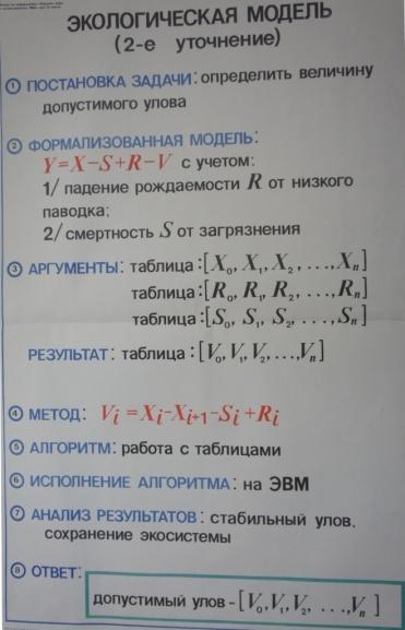 F:\Дистанц обучение Томск\По информатике\Моя работа\2.jpg