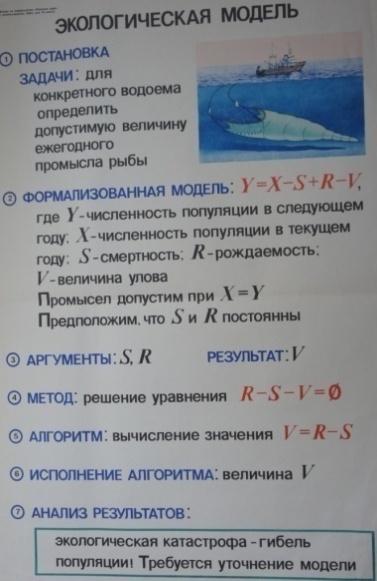 F:\Дистанц обучение Томск\По информатике\Моя работа\0.jpg