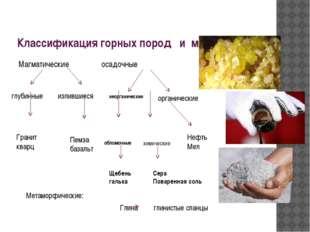 Классификация горных пород и минералов Магматические осадочные глубинные изли