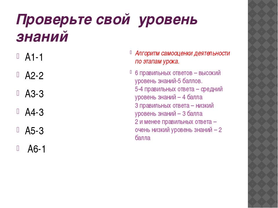 Проверьте свой уровень знаний А1-1 А2-2 А3-3 А4-3 А5-3 А6-1 Алгоритм самооце...