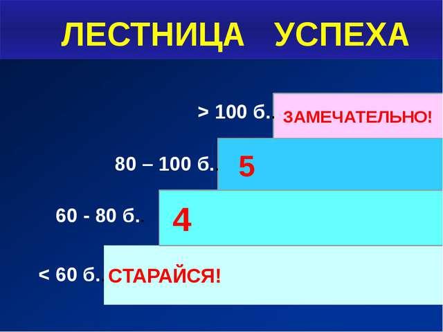 СТАРАЙСЯ! 4 5 ЗАМЕЧАТЕЛЬНО! < 60 б.. > 100 б.. 80 – 100 б.. 60 - 80 б.. ЛЕСТ...