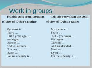 Work in groups: Tell this story from the point of view ofDylon'smother Tell t