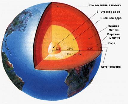 Проект по природоведению на тему Земля наш дом класс  hello html 1fb2ab4 png