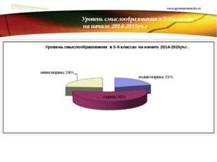 Уровень смыслообразования в 5-9 классах на начало 2014-2015уч.г. www.gymnasi
