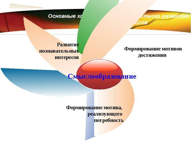 www.gymnasiumstar.ru Основные характеристики личностного развития учащихся 5-...