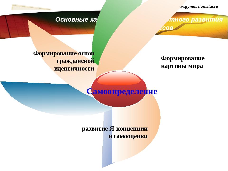 Основные характеристики личностного развития учащихся 5-9 классов www.gymnas...