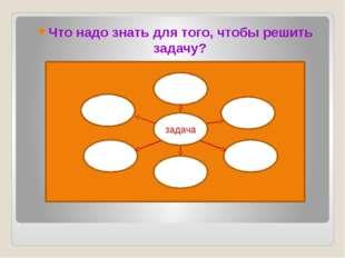 Что надо знать для того, чтобы решить задачу? задача