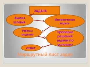 Маршрутный лист задач ЗАДАЧА Анализ условия Математическая модель Работа с мо