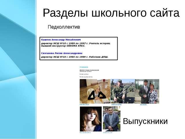 Разделы школьного сайта Педколлектив Выпускники
