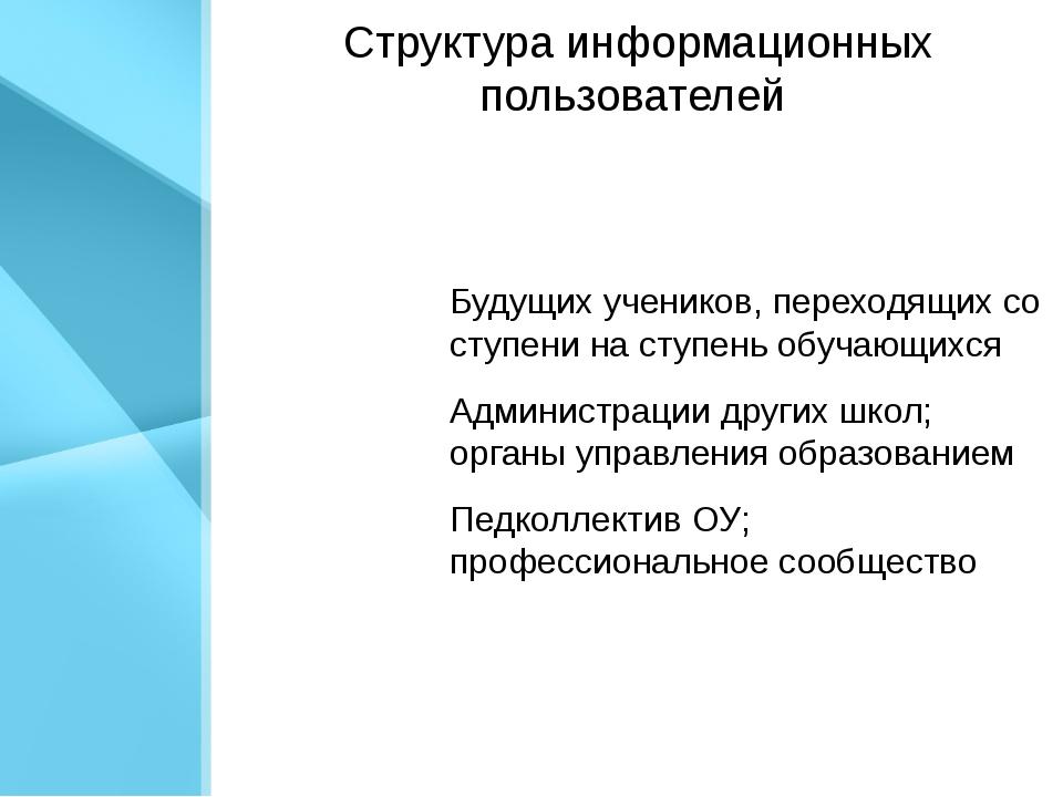 Структура информационных пользователей Будущих учеников, переходящих со ступе...