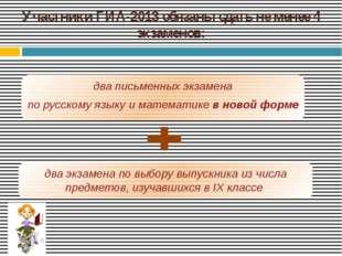 Участники ГИА-2013 обязаны сдать не менее 4 экзаменов: два письменных экзамен