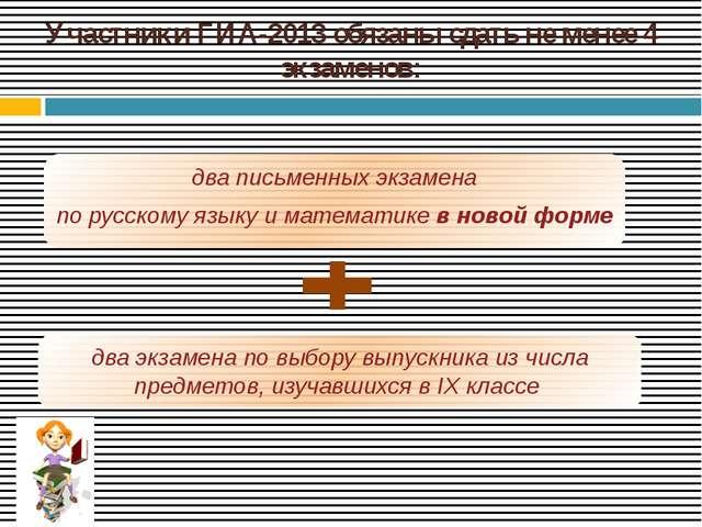 Участники ГИА-2013 обязаны сдать не менее 4 экзаменов: два письменных экзамен...