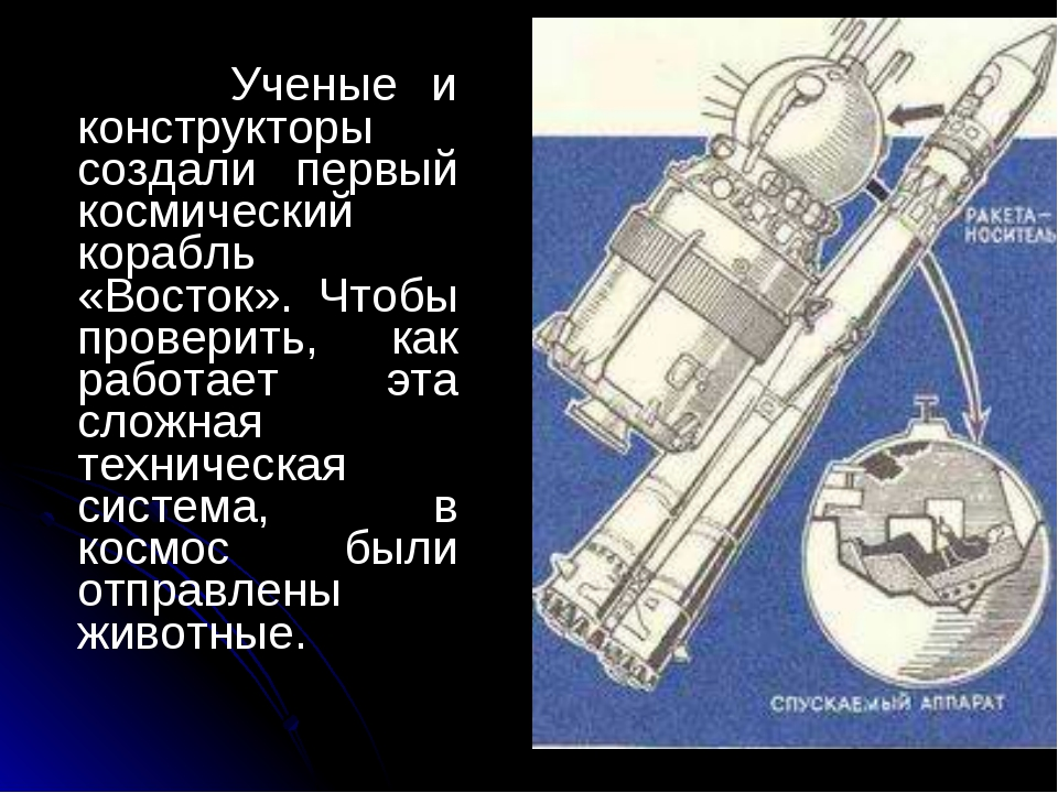 Ученые и конструкторы создали первый космический корабль «Восток». Чтобы про...
