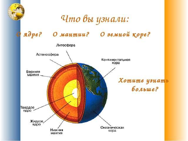 Что вы узнали: О ядре? О мантии? О земной коре? Хотите узнать больше?