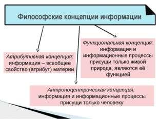 Философские концепции информации Атрибутивная концепция: информация – всеобщ