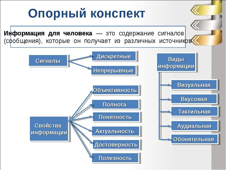 Информация для человека — это содержание сигналов (сообщения), которые он пол...