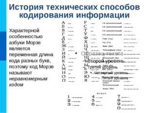 Характерной особенностью азбуки Морзе является переменная длина кода разных б