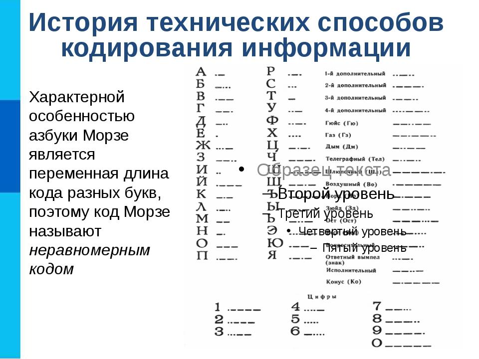 Характерной особенностью азбуки Морзе является переменная длина кода разных б...