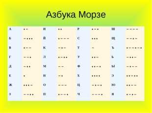Азбука Морзе A• −И• •P• − •Ш− − − − Б− • • •Й• − − −С• • •Щ− −