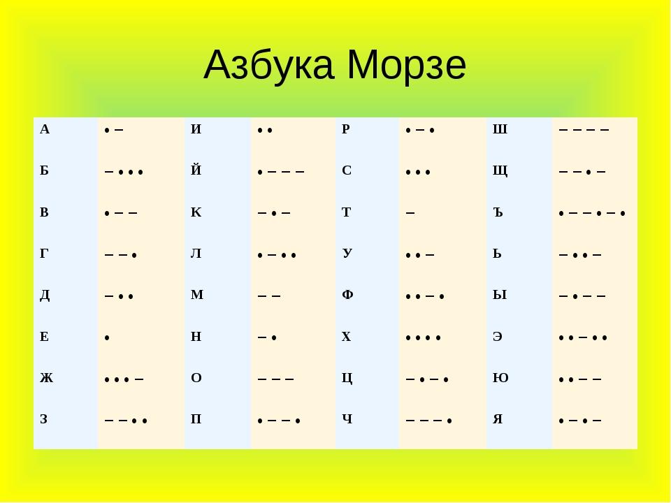 Азбука Морзе A• −И• •P• − •Ш− − − − Б− • • •Й• − − −С• • •Щ− −...