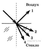 http://phys.reshuege.ru/get_file?id=3505