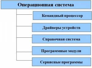 http://dpk-info.ucoz.ru/_pu/0/s66877677.jpg
