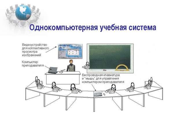 Однокомпьютерная учебная система