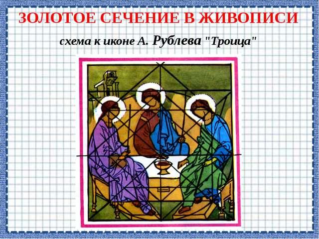 """ЗОЛОТОЕ СЕЧЕНИЕ В ЖИВОПИСИ схема к иконе А. Рублева """"Троица"""""""