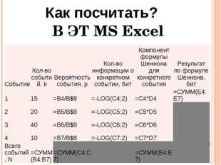 Как посчитать? В ЭТ MS Excel Событие Кол-во событий,k Вероятность события,p К