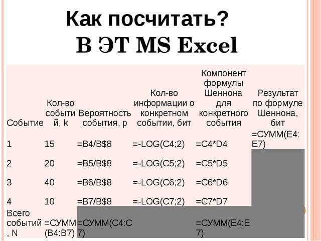 Как посчитать? В ЭТ MS Excel Событие Кол-во событий,k Вероятность события,p К...