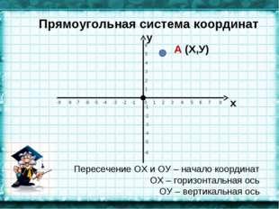 x y 0 1 2 3 4 5 6 7 8 -1 -2 -3 -4 -5 -6 -7 -9 -8 2 1 4 3 6 5 -1 -2 -3 -4 -5 -