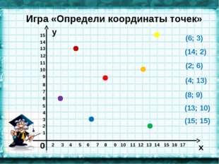 x y Игра «Определи координаты точек» 0 1 2 3 4 5 6 7 8 9 10 11 12 13 14 15 16