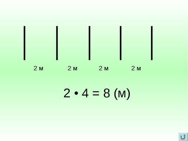 2 м 2 м 2 м 2 м 2 • 4 = 8 (м)