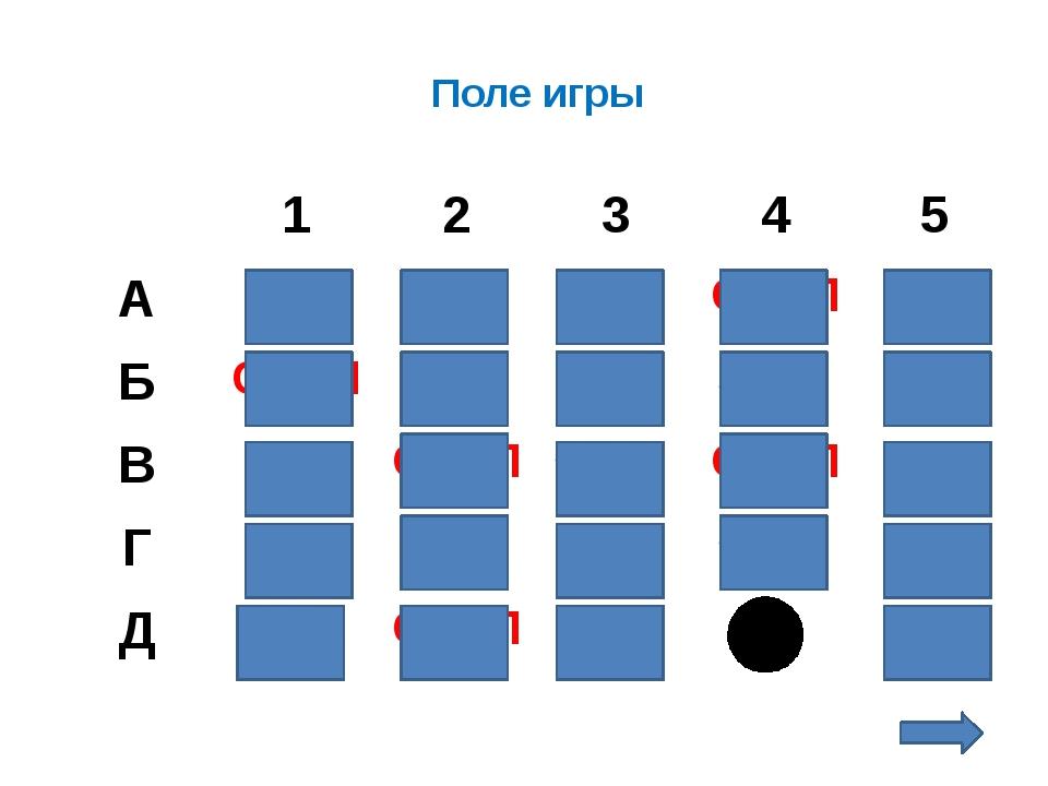 Поле игры ! 1 2 3 4 5 А Б В ! Г Д