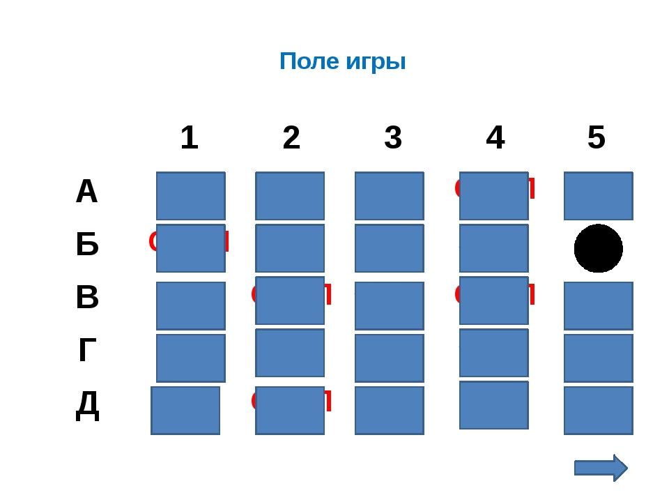 Поле игры 1 2 3 4 5 А Б В Г Д